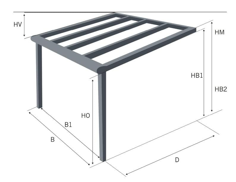 terrassendach richtig ausmessen terrawin gmbh ihr spezialist f r alu terrassen berdachungen. Black Bedroom Furniture Sets. Home Design Ideas
