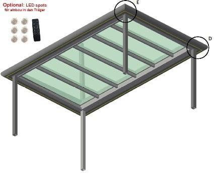 LED Rinne bei Terrassendach